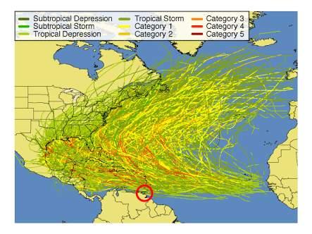 Hurricanes Carib